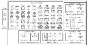 07 jeep liberty fuse diagram wiring diagram libraries 2011 jeep patriot fuse box diagram wiring diagram schematicsjeep patriot 2008 fuse box diagram simple wiring