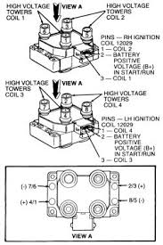 ford ignition coil wiring diagram ford image wiring diagram for ignition coil the wiring diagram on ford ignition coil wiring diagram