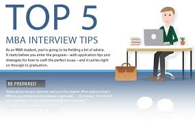 Tips For Interview Top 5 Mba Interview Tips