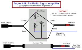 radiosignal booster rh net4truthusa com best am fm antenna diy indoor fm antenna
