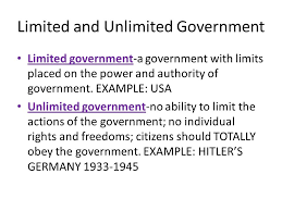 Limited And Unlimited Government Venn Diagram Types Of Governments Lessons Tes Teach
