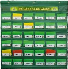 Traffic Light Chart Behaviour Promoting Positive Behaviour Dean Park Primary School