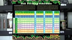 Fox Farm Nutrient Chart Which Fox Farm Bottles Do I Use