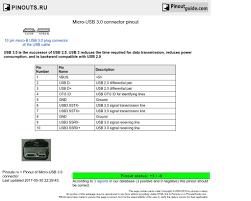 wrg 8096 usb 3 0 wiring diagram powerflex 3 wire plug wiring diagram usb plug wiring diagram on micro usb