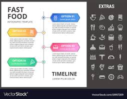 Bolo Template Fast Food Infographic Template And Elements