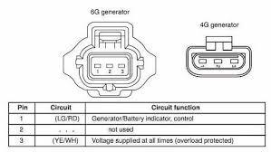 3 pin alternator wiring diagram 3 wiring diagrams online description 2000 ford focus alternator wiring diagram jodebal com on 2000 ford expedition alternator wiring harness