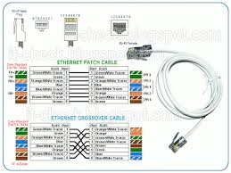 cat6 telephone wiring diagram cat6 image wiring network rj45 wiring diagram wiring diagram schematics on cat6 telephone wiring diagram
