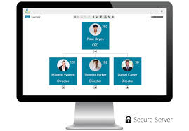 Best Free Org Chart Software Org Chart Software Orgweaver Create Edit And Share