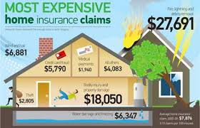 Home Owners Insurance Quote Adorable Homeowners Insurance Charlotte NC Piedmont Insurance Associates