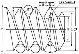 Pitch Diameter Chart The Three Wire Method Of Measuring Pitch Diameter