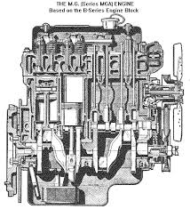 oil flow path mg engines m g series mga engine cut away view