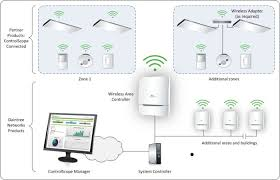 wireless lighting solutions. Epic Wireless Light Control F99 On Stylish Selection With Lighting Solutions I