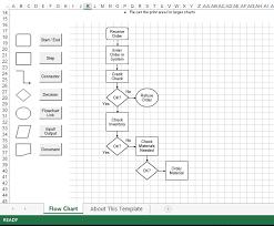 Excel Flow Chart Templates Excel Flow Chart Templates At Allbusinesstemplates Com