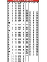 Quadrajet Jet Size Chart Www Bedowntowndaytona Com