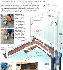 the basement toilet plumbing41