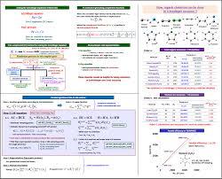solving the schrödinger equation