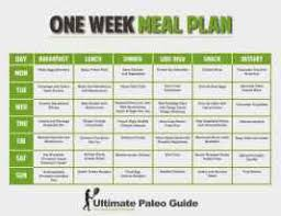 Healthy Diet Chart For Weight Loss Cheap Diet Plan To Lose Weight Fast For Women How Rhsiudynet