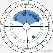John F Kennedy Birth Chart Horoscope Date Of Birth Astro
