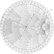 Smith Chart Wikiwand