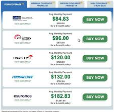 compare insurance quotes amazing car insurance quotes comparison australia jgospel