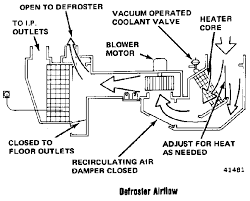 bits and pieces of amc technical documentation heater and air conditioner wiring diagram amc eagle