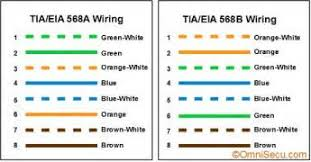 eia tia b rj wiring scheme images tb wiring pinouts eia tia 568a 568b standard
