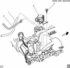 starter archives carreviewsandreleasedate com 2005 chevy impala starter wiring diagram at 2002 Chevy Impala Starter Wiring Diagram