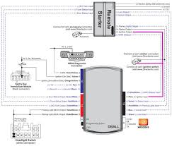viper alarm wiring diagram images viper alarm system wiring directed wiring diagrams database of diagram