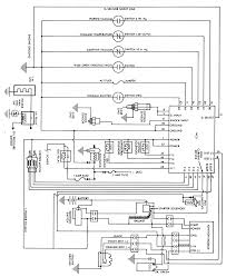 rugged ridge wiring diagram 89 jeep yj wiring diagram repair guides computerized emission 89 jeep yj wiring diagram repair guides