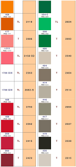 Pantone Color Chart Plexiglas Cross Reference Pdf Free