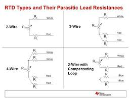 2wire rtd diagram series industrial rtd probe type connection head wire rtd connection diagram images tc rtd wiring diagram get 4 wire rtd connections diagrams circuit