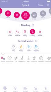 Femm Period Ovulation Tracker On The App Store