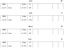 Ledger Example Sales Journal Or Sales Day Book Definition Procedure And