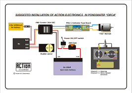 wiring diagram boat the wiring diagram 12 volt boat wiring diagram vip bass boat nilza wiring diagram