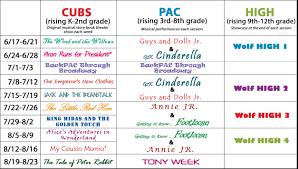 Summer Camp Weekly Schedule Summer Theatre Camp 2019 Wolf Pac