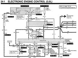 mustang ignition wiring diagram ford mustang ignition wiring 93 mustang wiring diagram 93 auto wiring diagram schematic