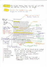 annotations writing essays how to write an annotated bibliography that works essay writing