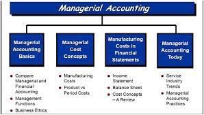 Managerial Economics   MB     MBA       SEM Assignment Set