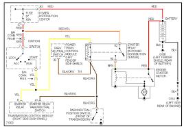 2007 dodge caravan horn wiring diagram wiring diagram 2007 Dodge Caravan Fuse Box Diagram 2004 dodge truck transmission wiring diagram wiring diagram for 2007 dodge caravan 2007 dodge grand caravan fuse box diagram