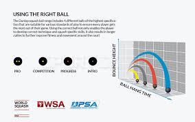 Ball Size Chart Dunlop Squash Ball Size Chart