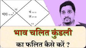 Bhava Chart Chalit Chart Janma Kundali Free Astrology