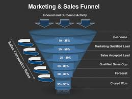 Marketing Plan Ppt Example Sales And Marketing Business Plan Template