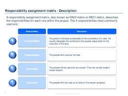 Project Roles And Responsibilities Matrix Templates Threestrands Co