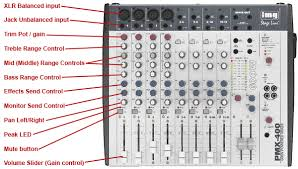 achieving good live stage sound from your pa sound system sound public address system amplifier circuit diagram at Pa System Wiring Diagram