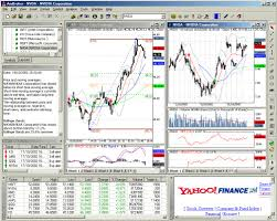 Metastock Charting Software Metastock Software