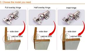 types of hinges. awesome different types of cabinet hinges 89 in modern house with