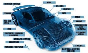 Spare parts business plan