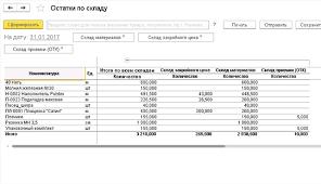Швейка Казахстан Автоматизации Швейного Производства Швейка 8 отчеты швейного производства Контроль остатков материалов