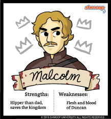 malcolm in macbeth character analysis