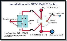 perko marine battery switch wiring diagram michaelhannan co perko dual battery switch wiring diagram marine luxury